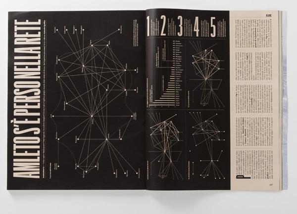 RANE Magazine 2