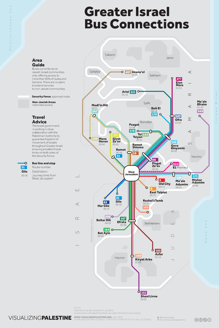 Bus Routes of Greater Israel/Palestine 1