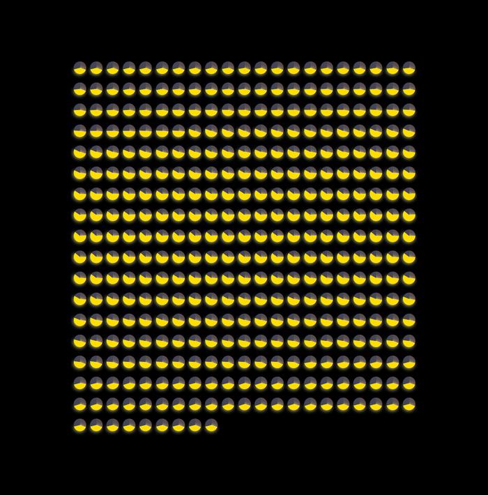 San Francisco Daylight Chart 1