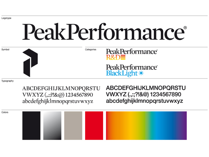Peak Performance 1