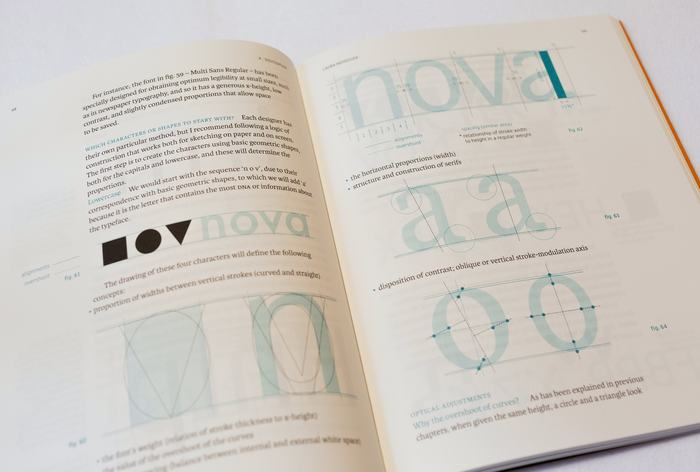 How to create typefaces 6