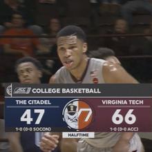 ESPN College Basketball graphics