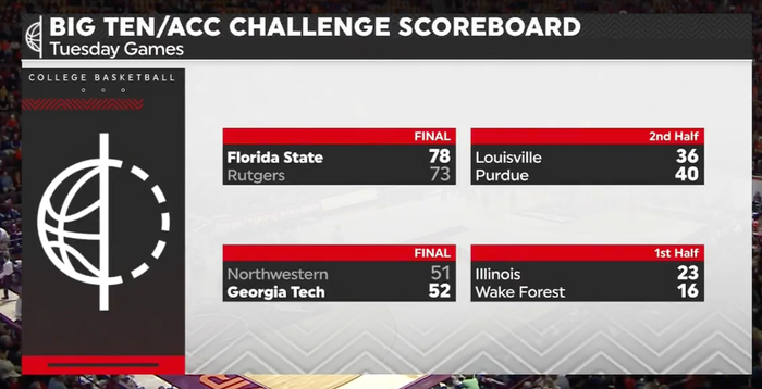 ESPN College Basketball graphics 4