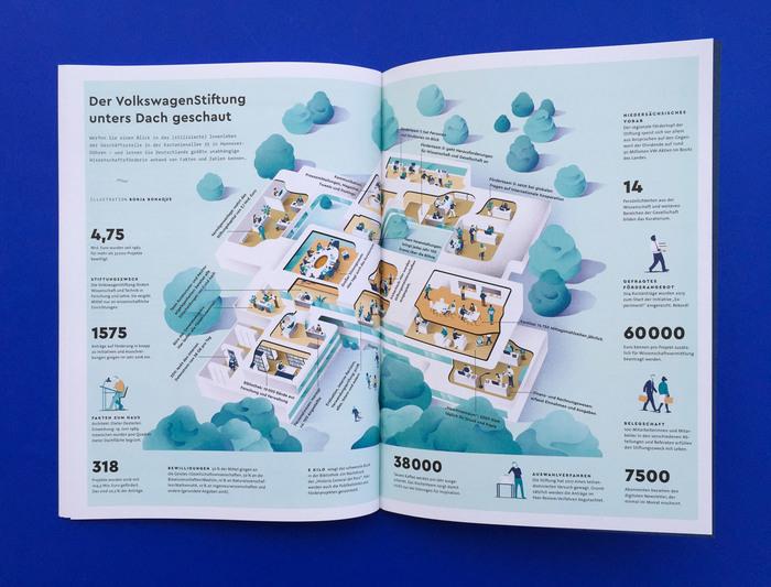 Impulse magazine, 2018 redesign 21