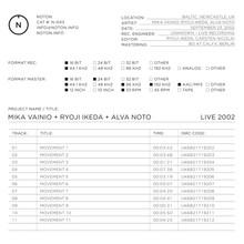<cite>Live 2002</cite> – Mika Vainio + Ryoji Ikeda + Alva Noto