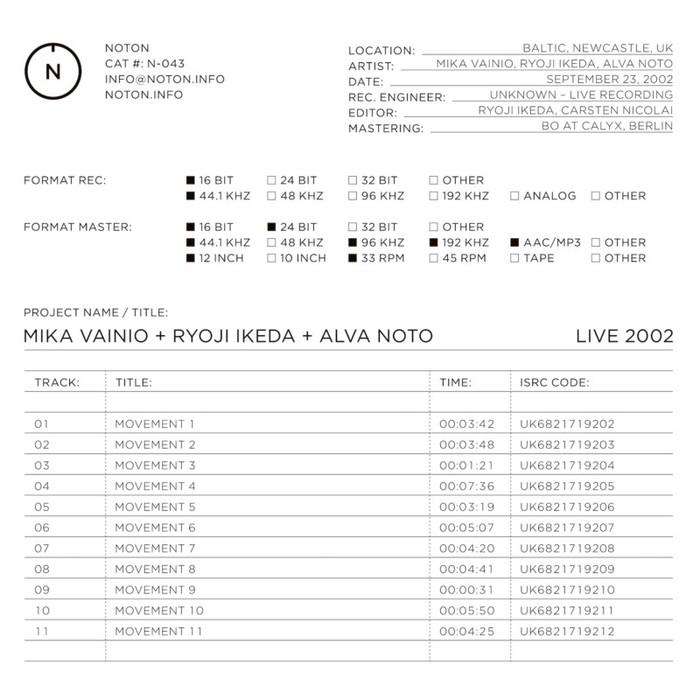 Live 2002 – Mika Vainio + Ryoji Ikeda + Alva Noto 1