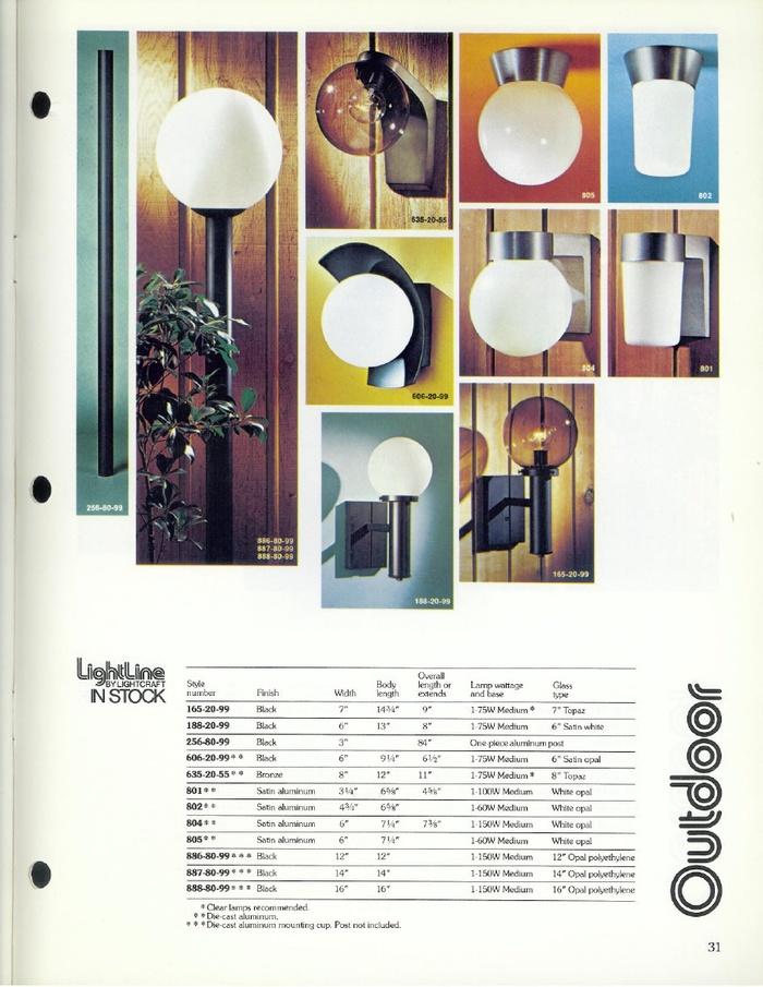 Lightcraft: Lightline Catalog 79 7