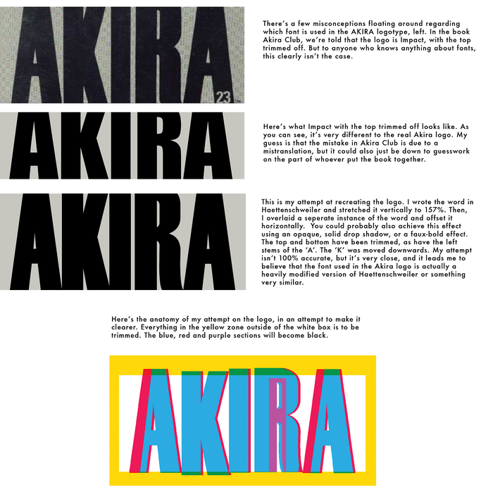In 2013, James Harvey, the creator of Bartkira, an Akira spoof with The Simpsons characters, made a post about what he thought was the right typeface used for the logo: Haettenschweiler which is also derived from Schmalfette Grotesk.