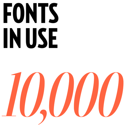 10,000 Uses on <cite>Fonts In Use</cite>