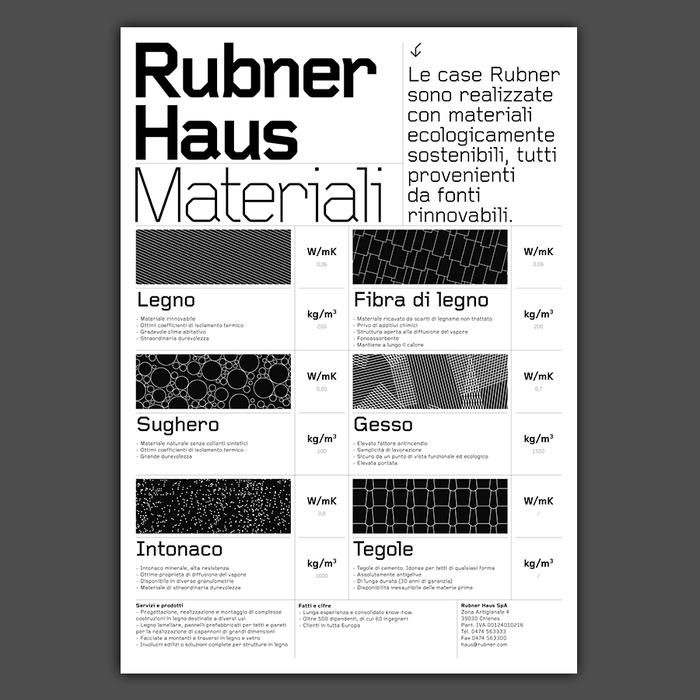 Rubner Haus posters 2