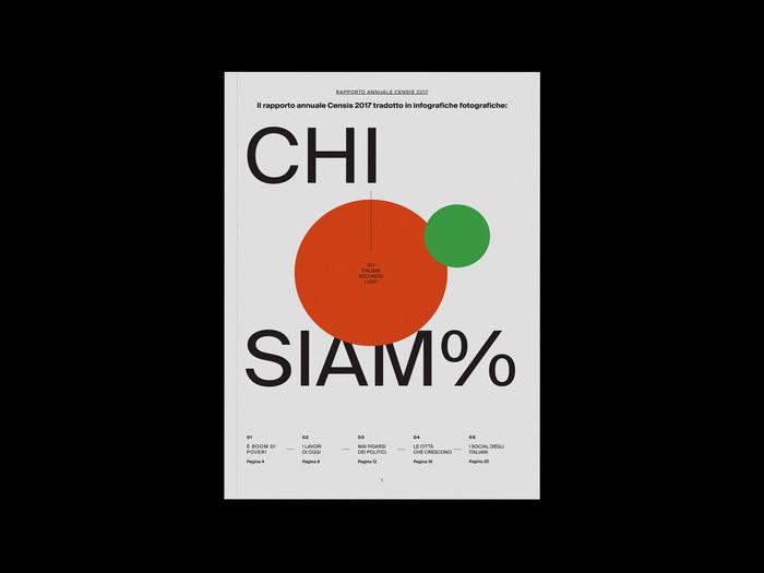 Chi Siam% infographic report 2