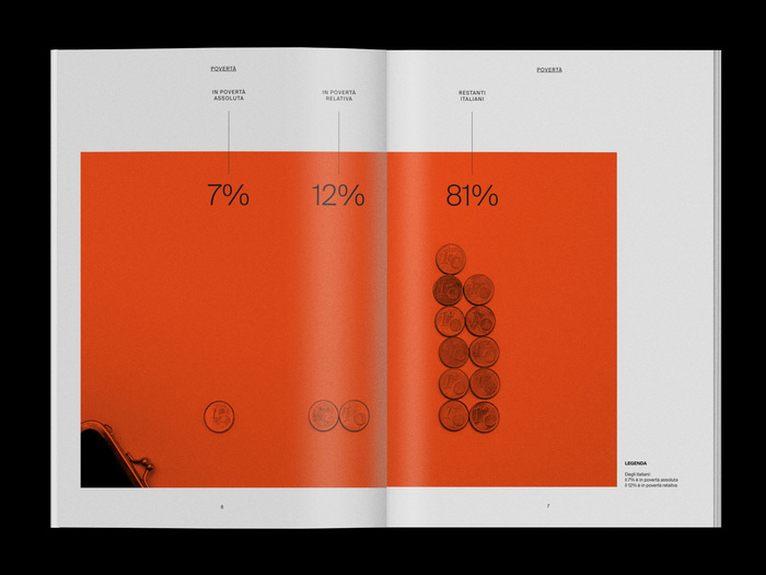 Chi Siam% infographic report 4
