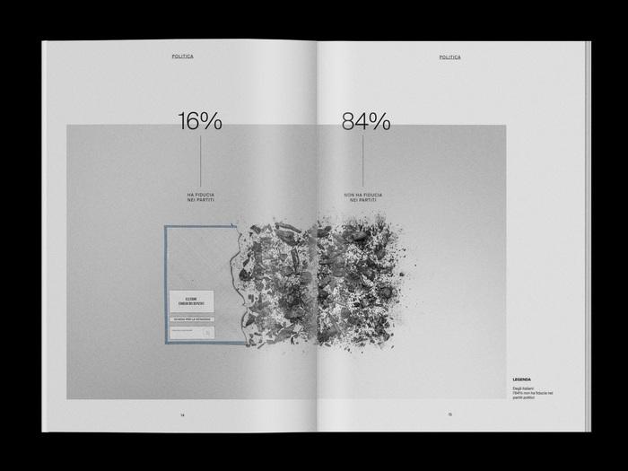 Chi Siam% infographic report 6