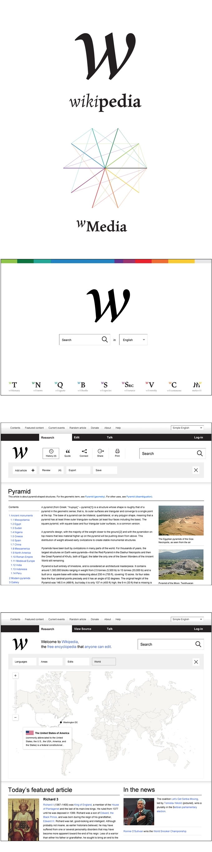Wikipedia Redefined 1