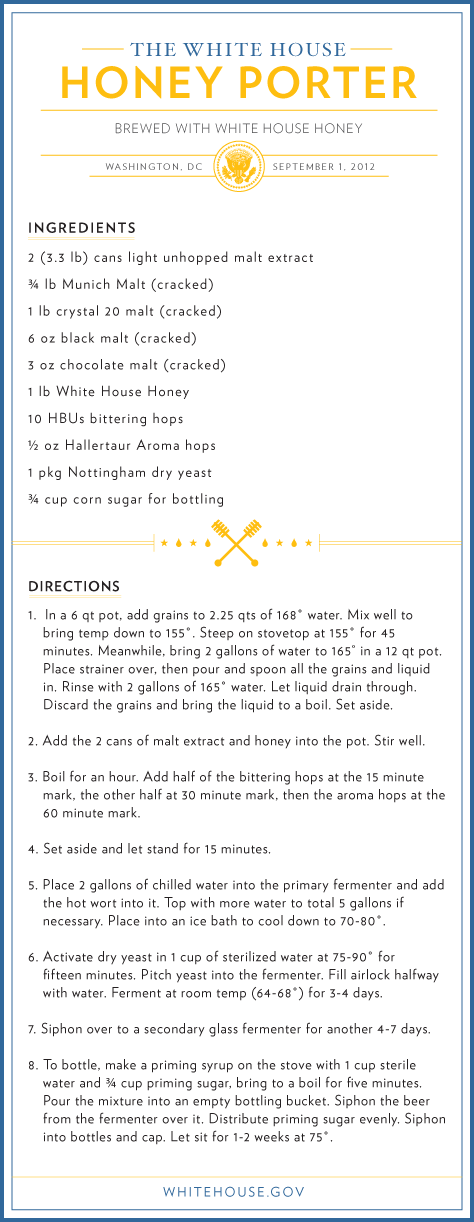 The White House Beer Recipes 2
