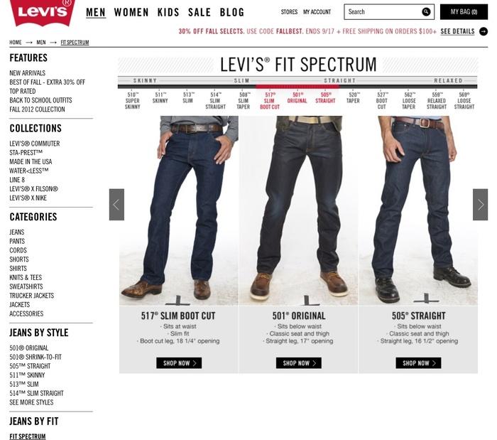 Levis.com 5