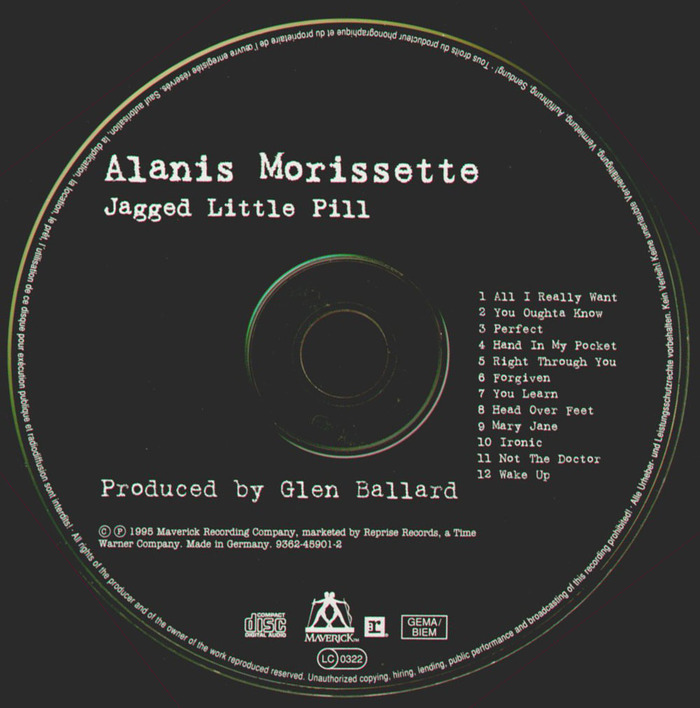 CD label print in Harting, with the title set in Title Case. Fine print in yet another typewriter font – ITC American Typewriter.