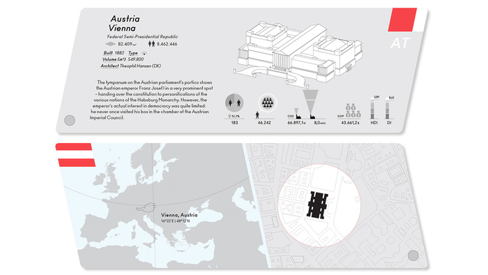 The pocket guide, which is also a handy exhibition catalog, visualizes page-by-page building typologies, their urban planning and geographical context to all 196 parliaments.