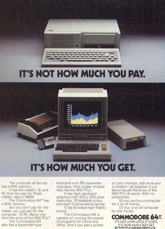 C64 What You Get — Back Cover / Commodore Microcomputers, Feb. 1985