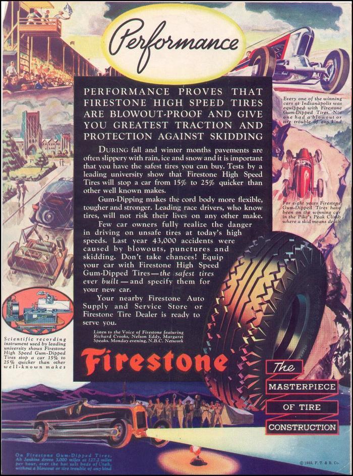 1935 ad.