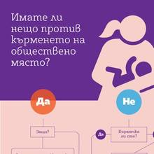 Breastfeeding campaign