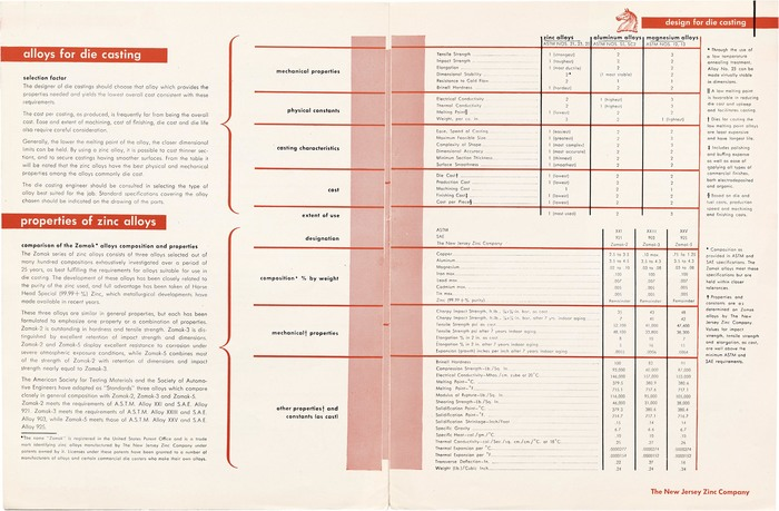 """Design for Die Casting"" brochure 4"