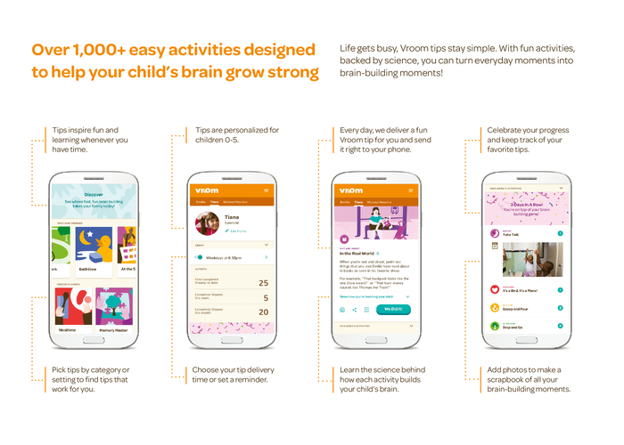 Overview of the smartphone app.