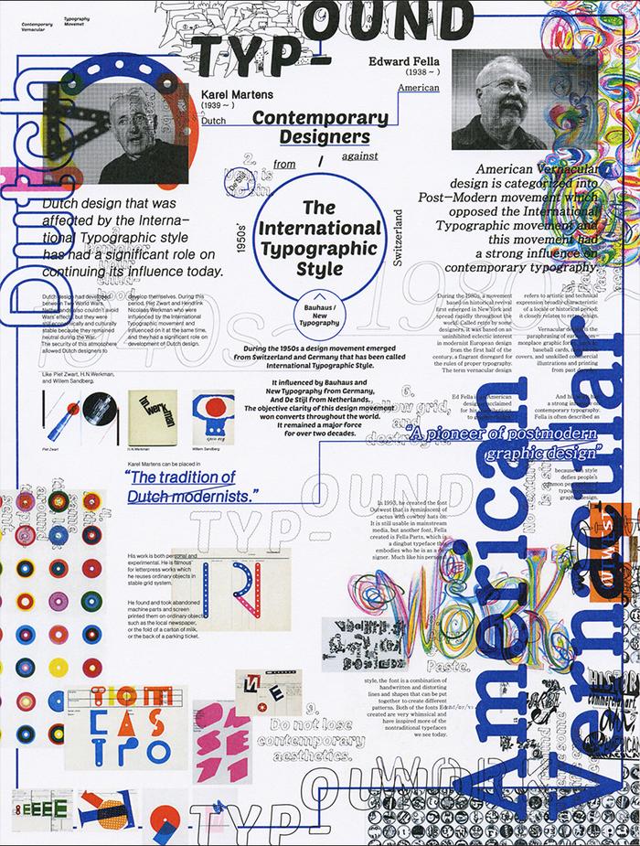 Typ-ound manifesto poster