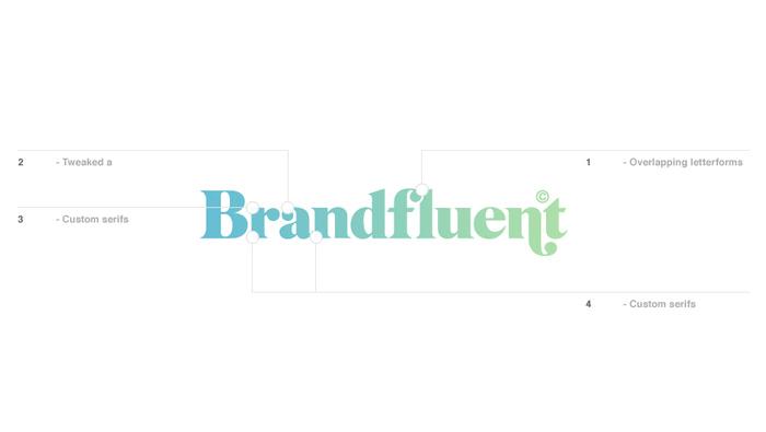 Brandfluent 3