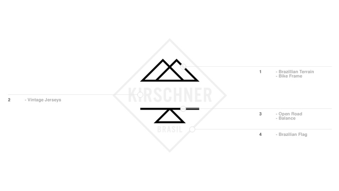 Kirschner Brasil 1