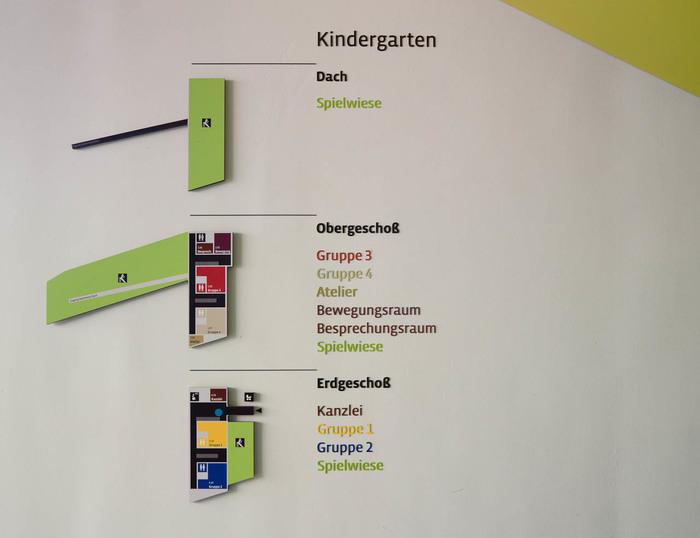 Kindergarten Krems 1