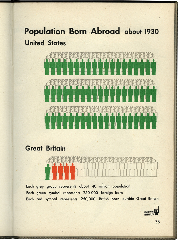 America and Britain: Three Volumes in One 1