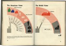 <cite>America and Britain: Three Volumes in One</cite>
