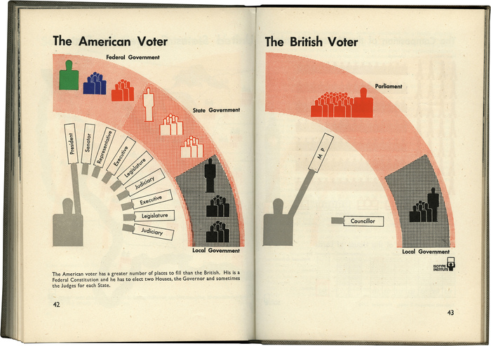 America and Britain: Three Volumes in One 3