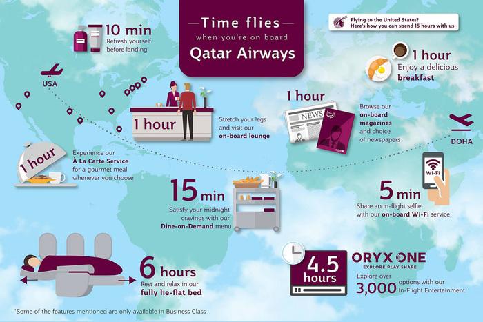 Qatar Airways (2015–) 6