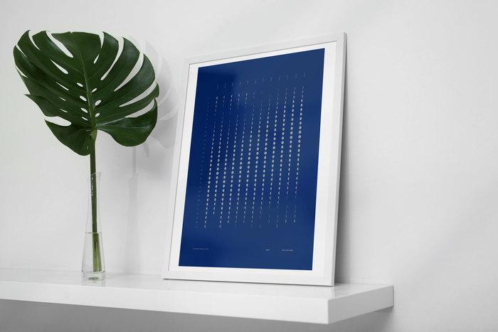 Lunar calendar / moon phases 2019 Poster 1