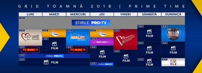 Pro TV Romania rebrand 2017 2