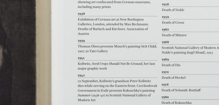The German Revolution. Expressionist Prints 10