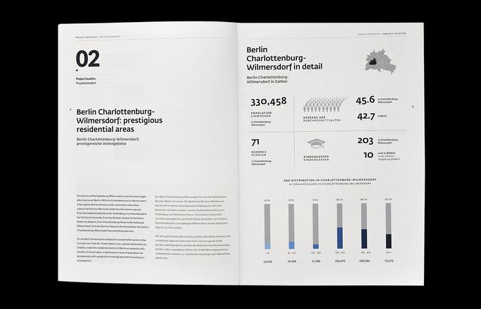 BeWest Berlin editorial design 5