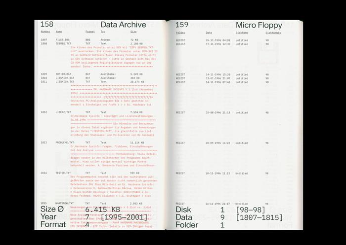 Micro Floppy Archive 2
