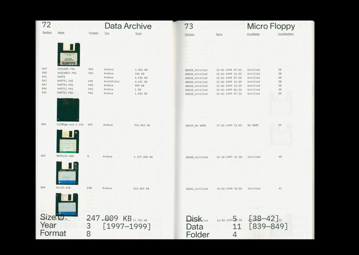 Micro Floppy Archive 3