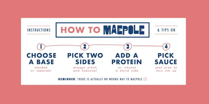 Maepole restaurant logo, sign, menu, website 6