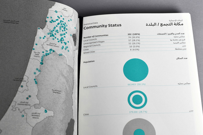 Atlas of Palestinian Communities in Israel 3
