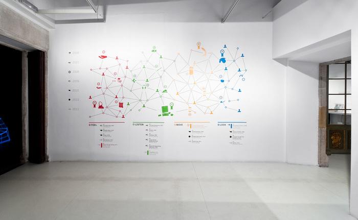 Diseños de sistemas. Escuela de Eindhoven at Disseny Hub Barcelona (DHUB) 2