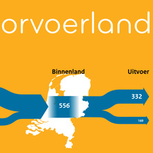 <cite>Nederland Verbeeld</cite>