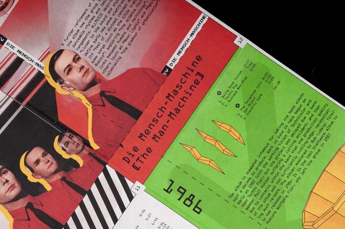 Kraftwerk tribute poster 6