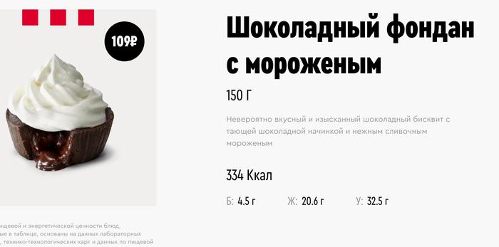 KFC Russia website (2019) 4