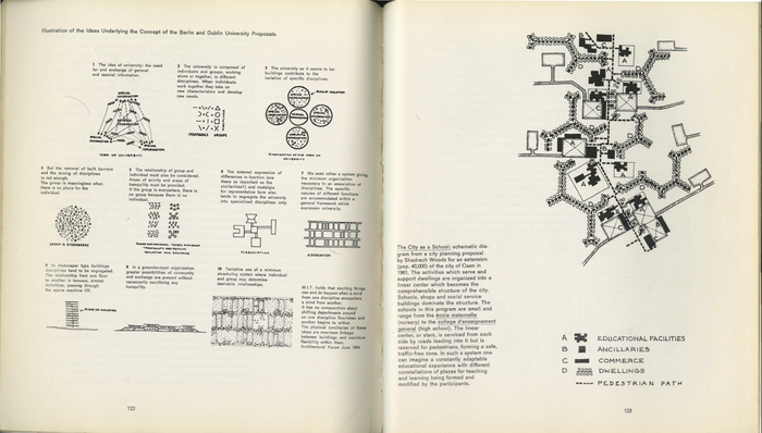 Harvard Educational Review: Architecture and Education, Vol. 39, No. 4, 1969 7