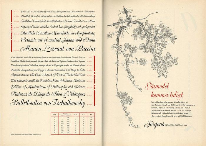 D. Stempel AG specimen for Virtuosa I and II, ca. 1955.
