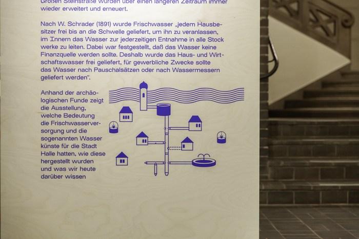 Versorgen – architectura hydraulica 2
